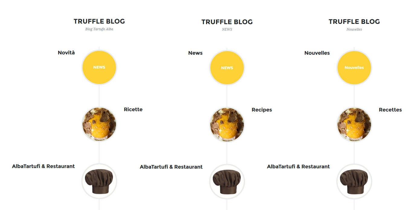 Blog Alba Tartufi
